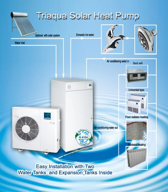 Palm solar heat pump