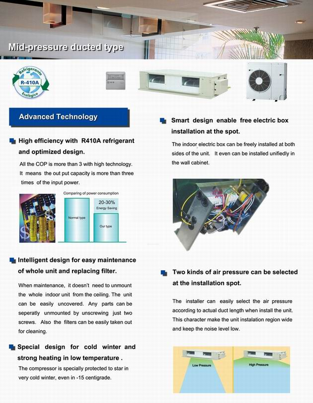 China heat pump manufacturer