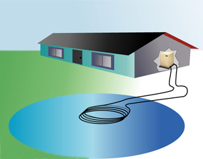 water source ground source heat pump lake,pond and river application