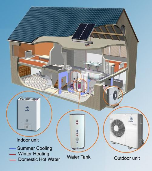 Similar function as LG Therma V split heat pump and  Altherma split heat pumps