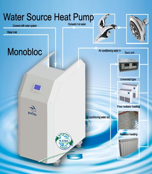 high temperature ground source heat pump outlook