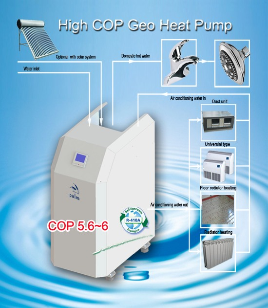 High COP geothermal heat pump, water source heat pump,ground source heat pump