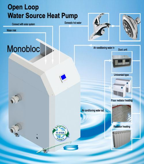 waste water source heat pump,ground source heat pump