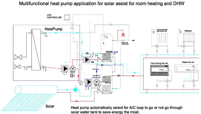 hcsolar-application